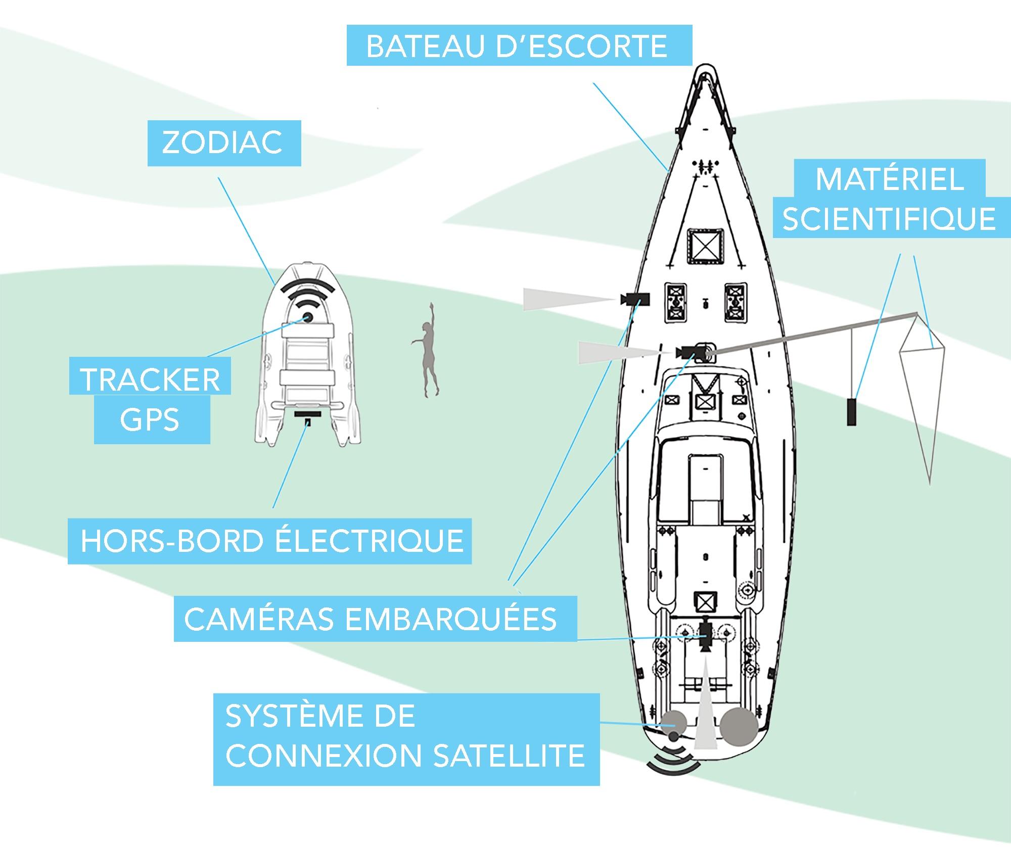 bateau-the-longest-swim