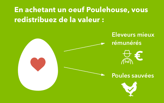 poulehouse-2